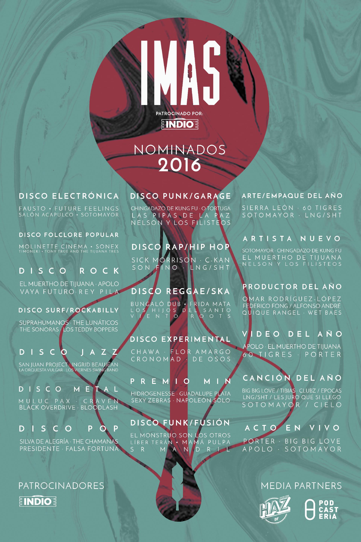 IMAS 2016 nominados